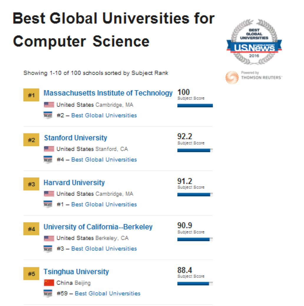 PhD & Master in Advanced Computing - Tsinghua University